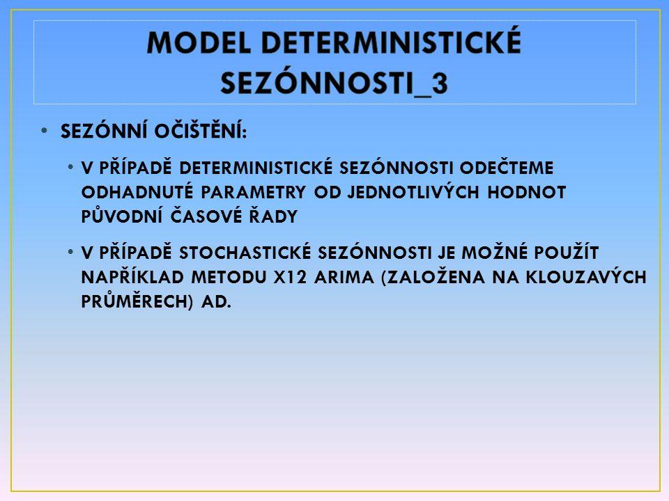 MODEL DETERMINISTICKÉ SEZÓNNOSTI_3