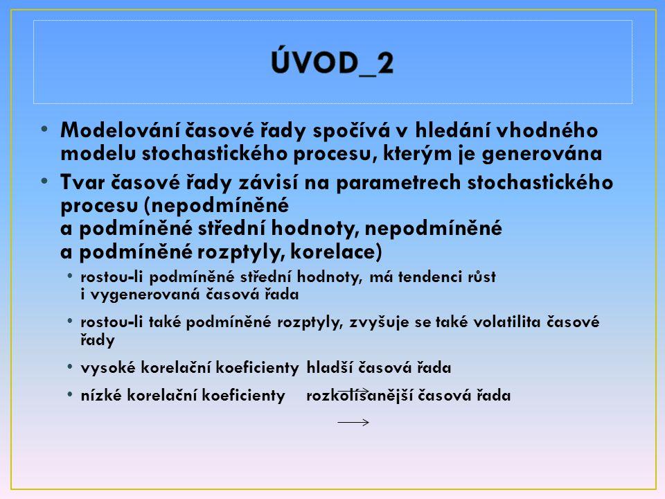 ÚVOD_2 Modelování časové řady spočívá v hledání vhodného modelu stochastického procesu, kterým je generována.