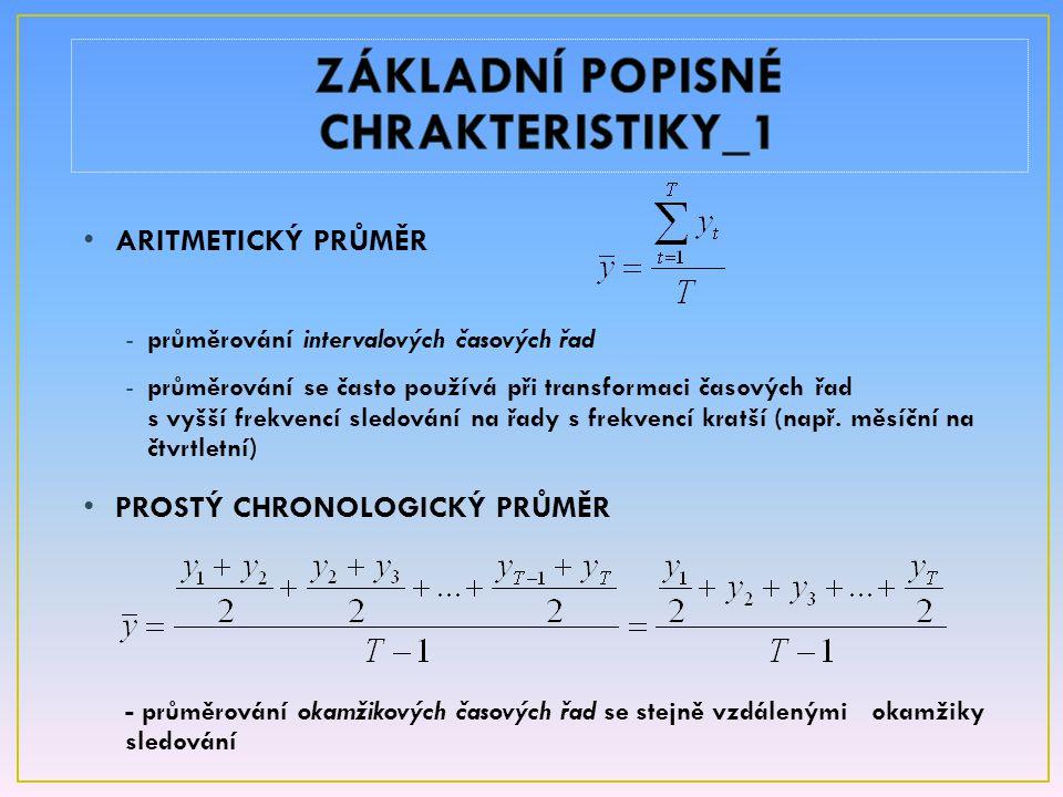 ZÁKLADNÍ POPISNÉ CHRAKTERISTIKY_1