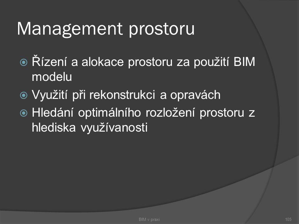 Management prostoru Řízení a alokace prostoru za použití BIM modelu