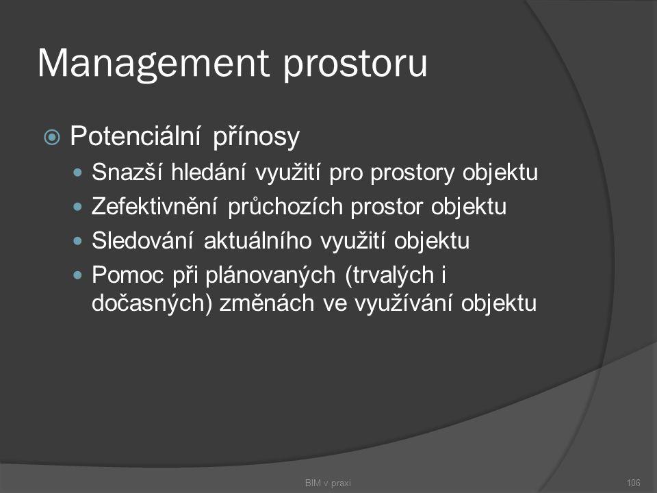 Management prostoru Potenciální přínosy