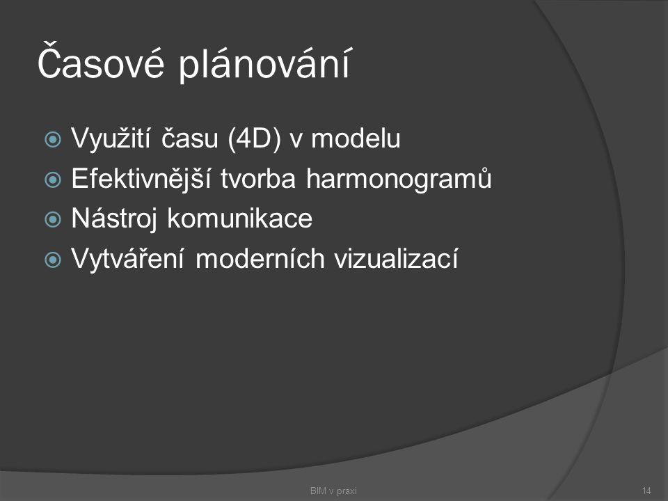 Časové plánování Využití času (4D) v modelu