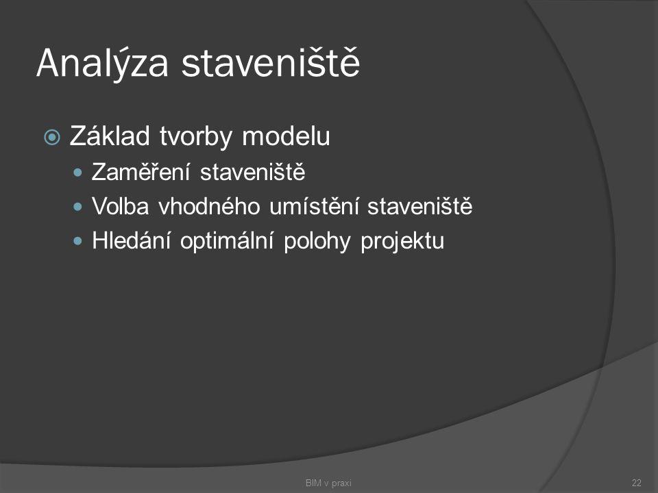 Analýza staveniště Základ tvorby modelu Zaměření staveniště