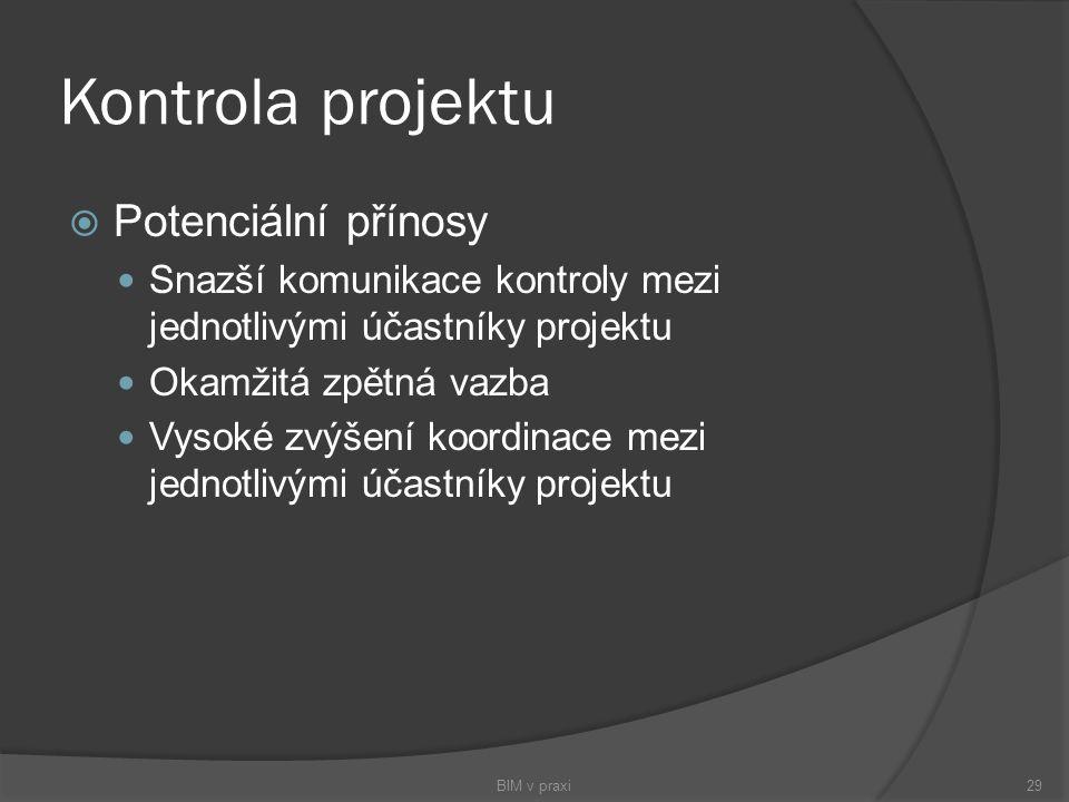 Kontrola projektu Potenciální přínosy