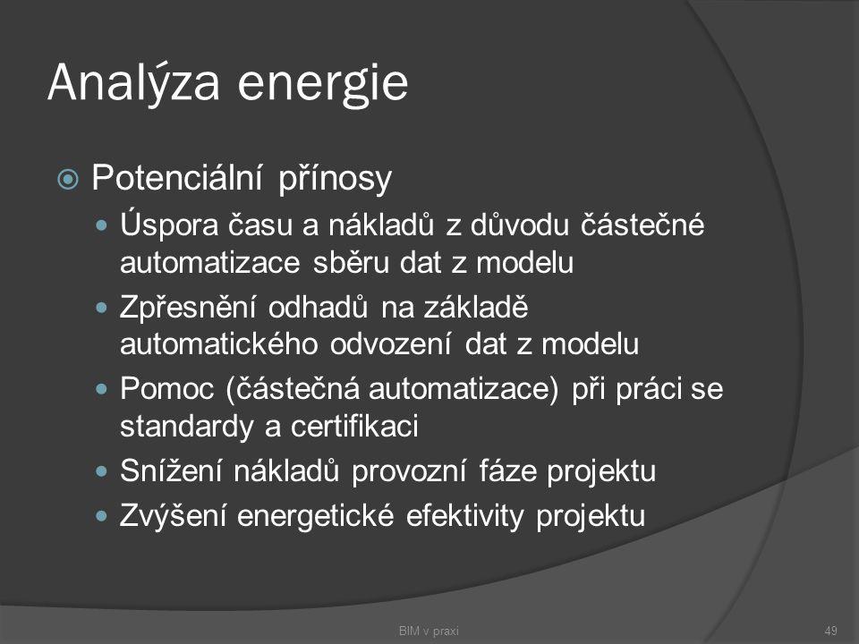 Analýza energie Potenciální přínosy
