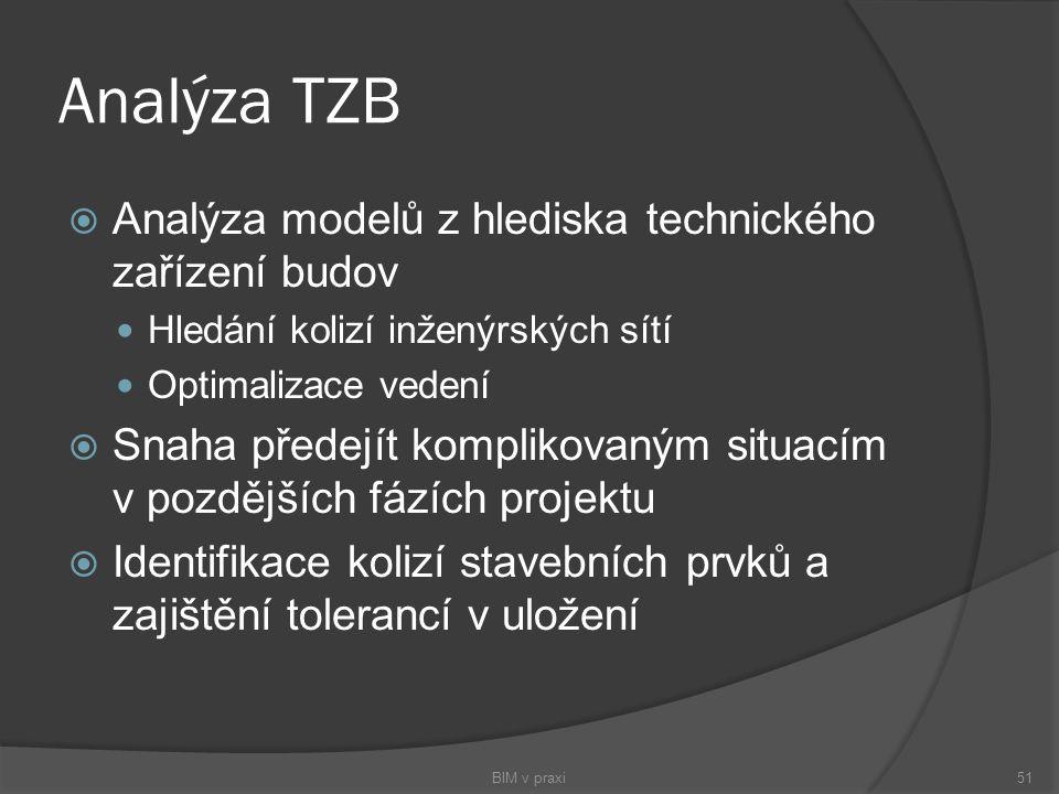 Analýza TZB Analýza modelů z hlediska technického zařízení budov
