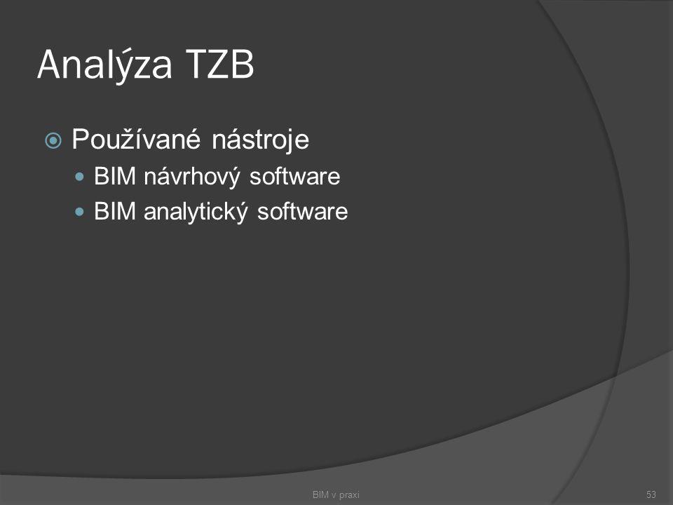 Analýza TZB Používané nástroje BIM návrhový software