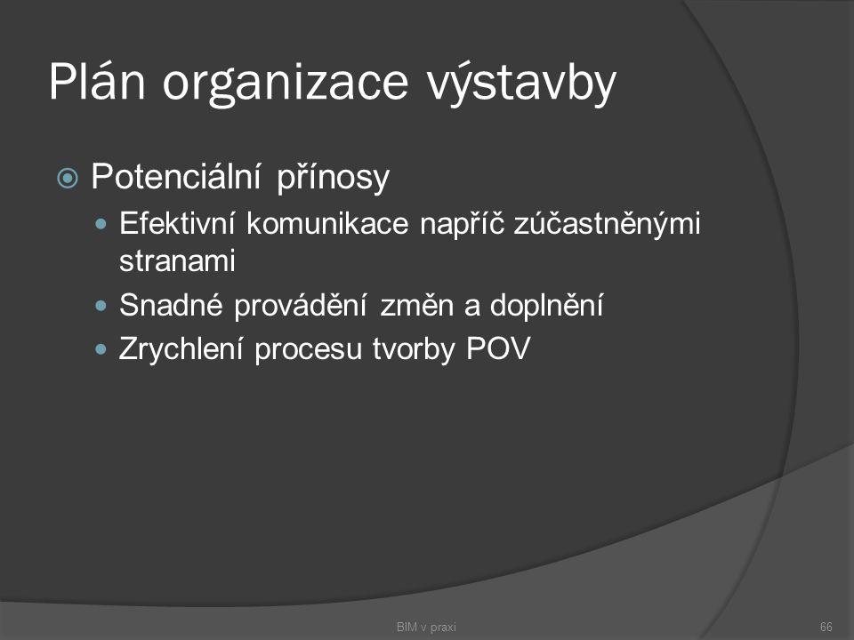 Plán organizace výstavby