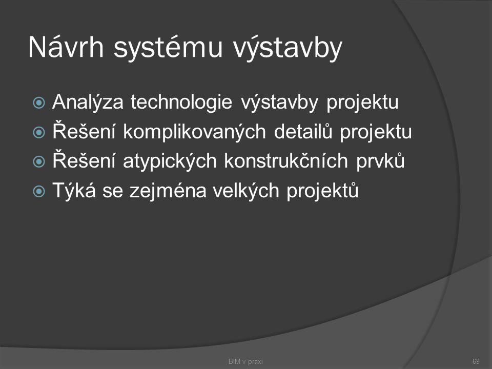 Návrh systému výstavby