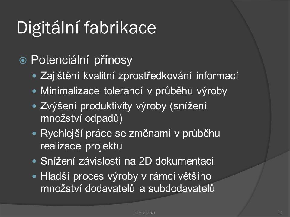 Digitální fabrikace Potenciální přínosy
