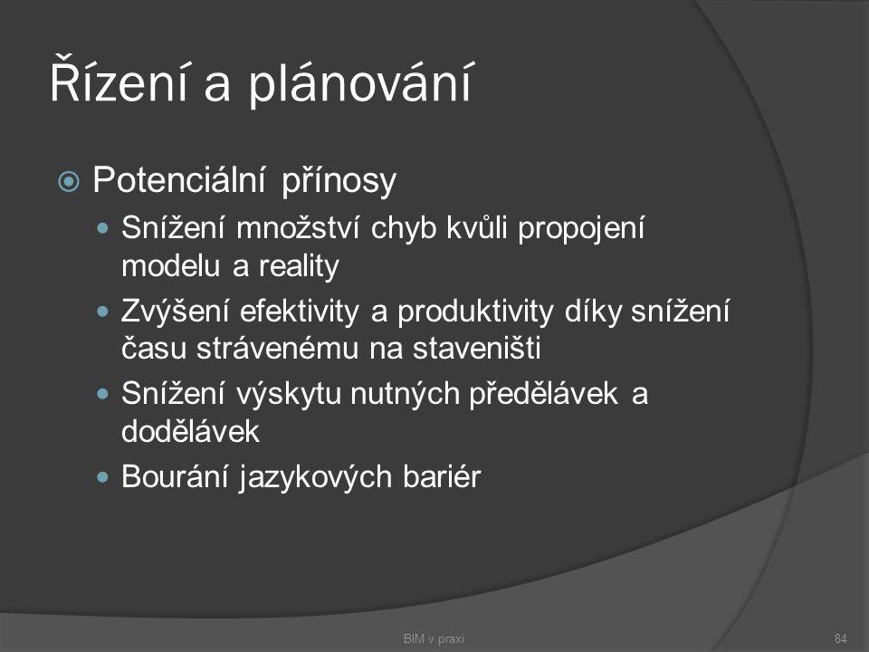 Řízení a plánování Potenciální přínosy