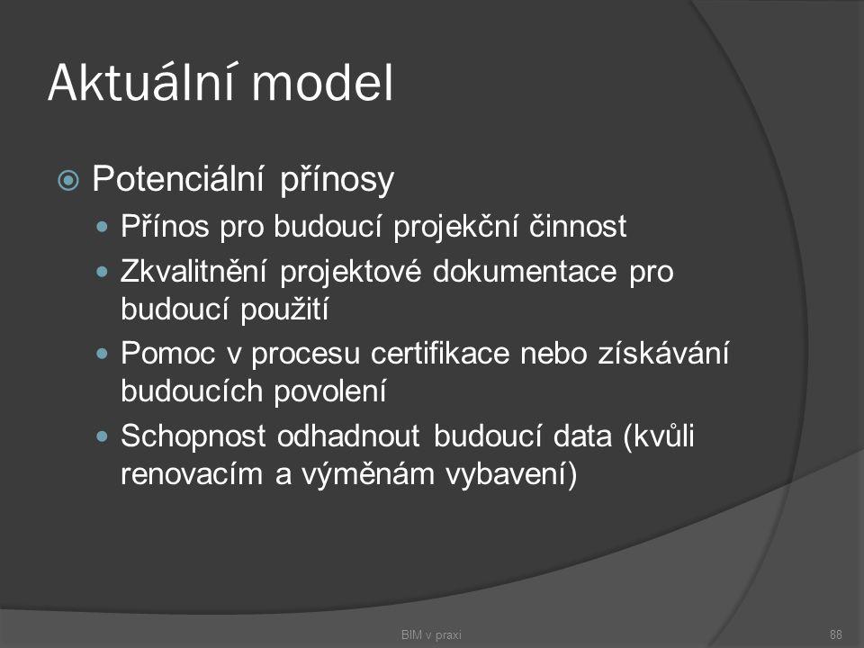 Aktuální model Potenciální přínosy