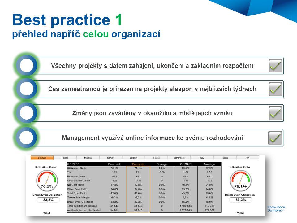 Best practice 1 přehled napříč celou organizací
