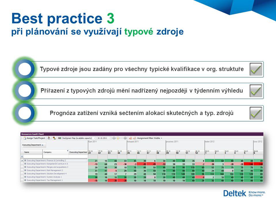Best practice 3 při plánování se využívají typové zdroje