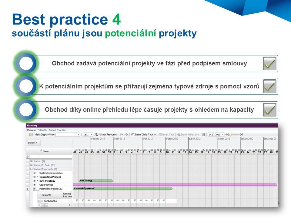 Best practice 4 součástí plánu jsou potenciální projekty