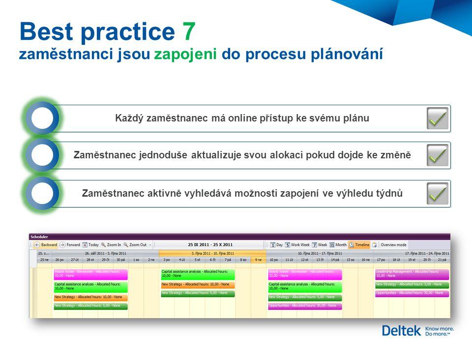 Best practice 7 zaměstnanci jsou zapojeni do procesu plánování