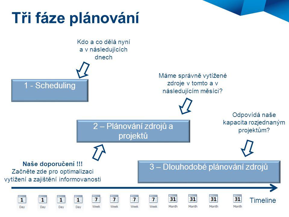 Tři fáze plánování 1 - Scheduling 2 – Plánování zdrojů a projektů