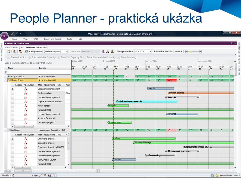People Planner - praktická ukázka