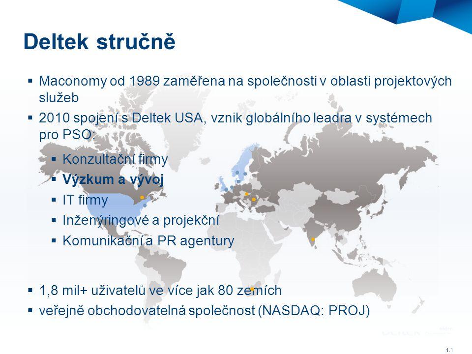 Deltek stručně Maconomy od 1989 zaměřena na společnosti v oblasti projektových služeb.