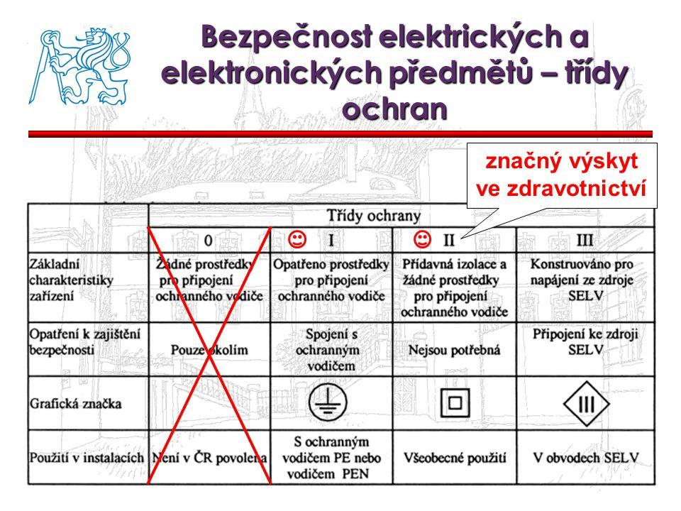 Bezpečnost elektrických a elektronických předmětů – třídy ochran
