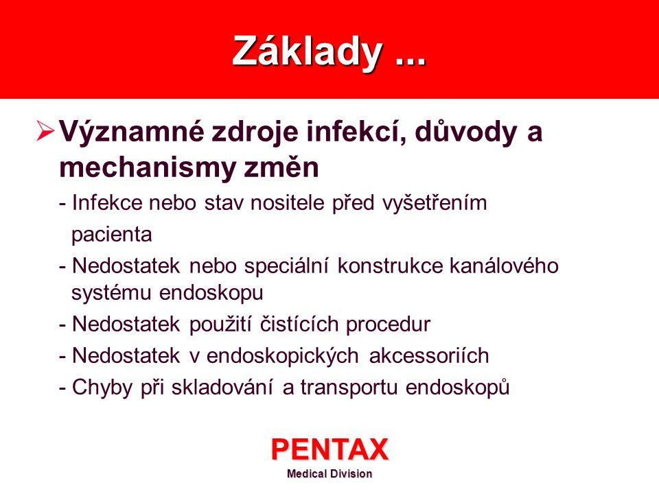 Základy ... Významné zdroje infekcí, důvody a mechanismy změn PENTAX