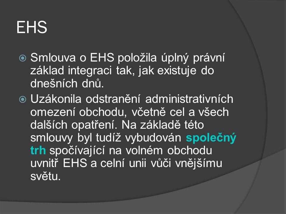 EHS Smlouva o EHS položila úplný právní základ integraci tak, jak existuje do dnešních dnů.