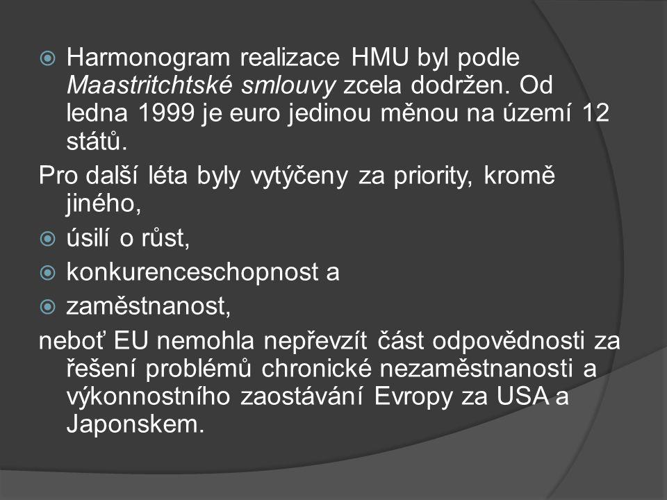 Harmonogram realizace HMU byl podle Maastritchtské smlouvy zcela dodržen. Od ledna 1999 je euro jedinou měnou na území 12 států.