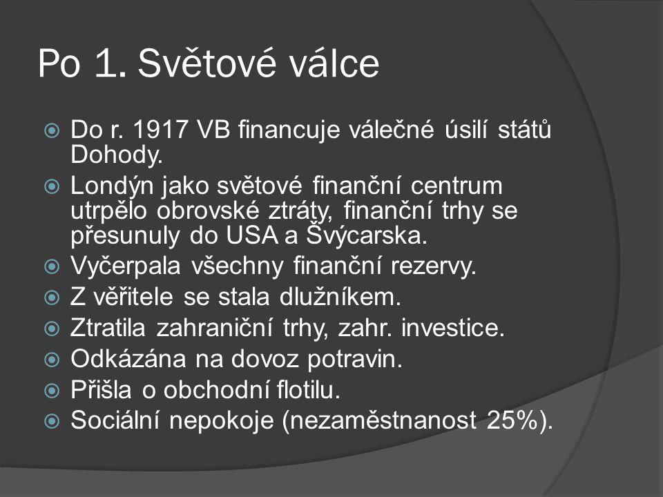Po 1. Světové válce Do r. 1917 VB financuje válečné úsilí států Dohody.