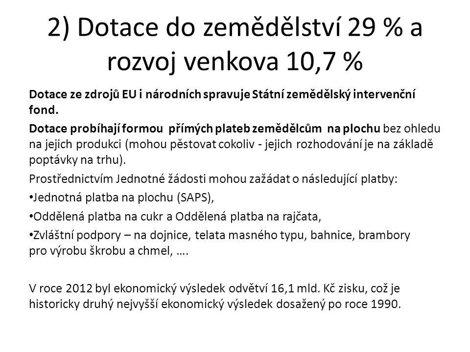 2) Dotace do zemědělství 29 % a rozvoj venkova 10,7 %
