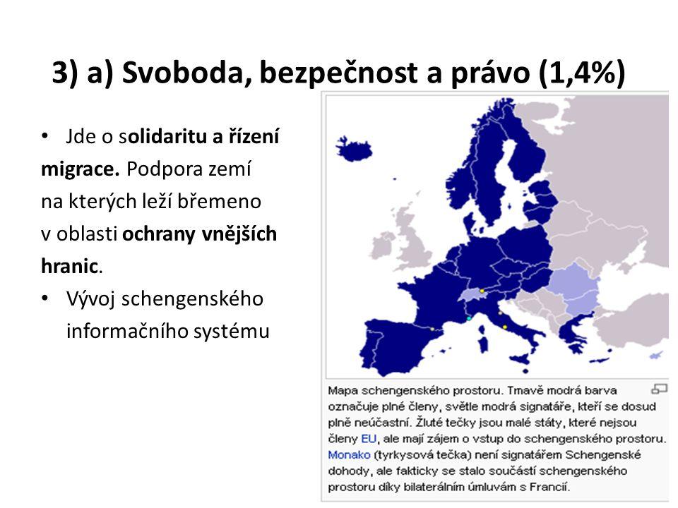 3) a) Svoboda, bezpečnost a právo (1,4%)