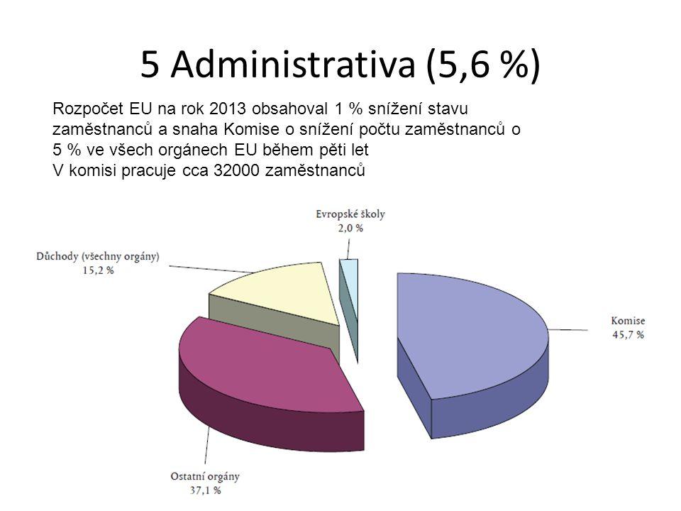 5 Administrativa (5,6 %)