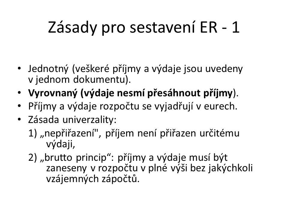 Zásady pro sestavení ER - 1