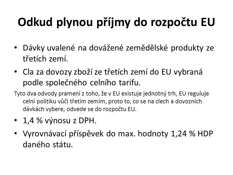 Odkud plynou příjmy do rozpočtu EU