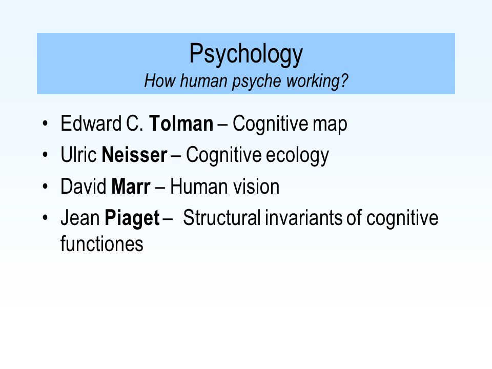 Psychology How human psyche working