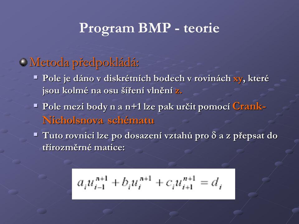 Program BMP - teorie Metoda předpokládá: