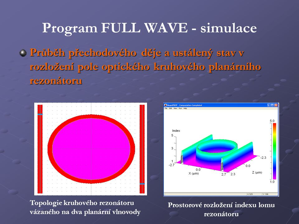 Program FULL WAVE - simulace