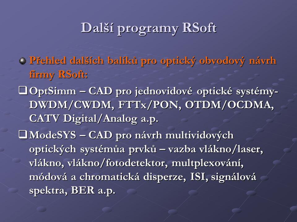 Další programy RSoft Přehled dalších balíků pro optický obvodový návrh firmy RSoft: