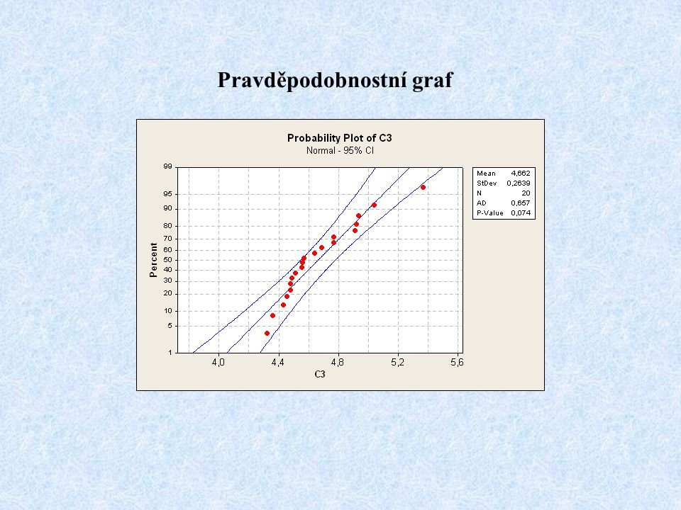 Pravděpodobnostní graf