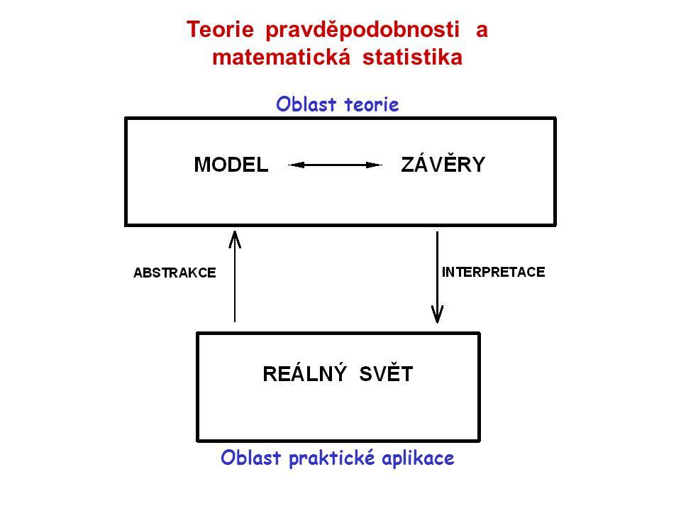 Teorie pravděpodobnosti a matematická statistika