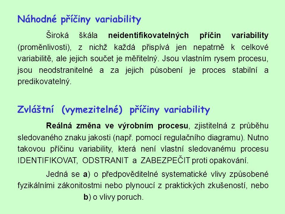Náhodné příčiny variability