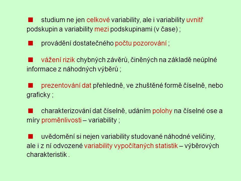  studium ne jen celkové variability, ale i variability uvnitř podskupin a variability mezi podskupinami (v čase) ;