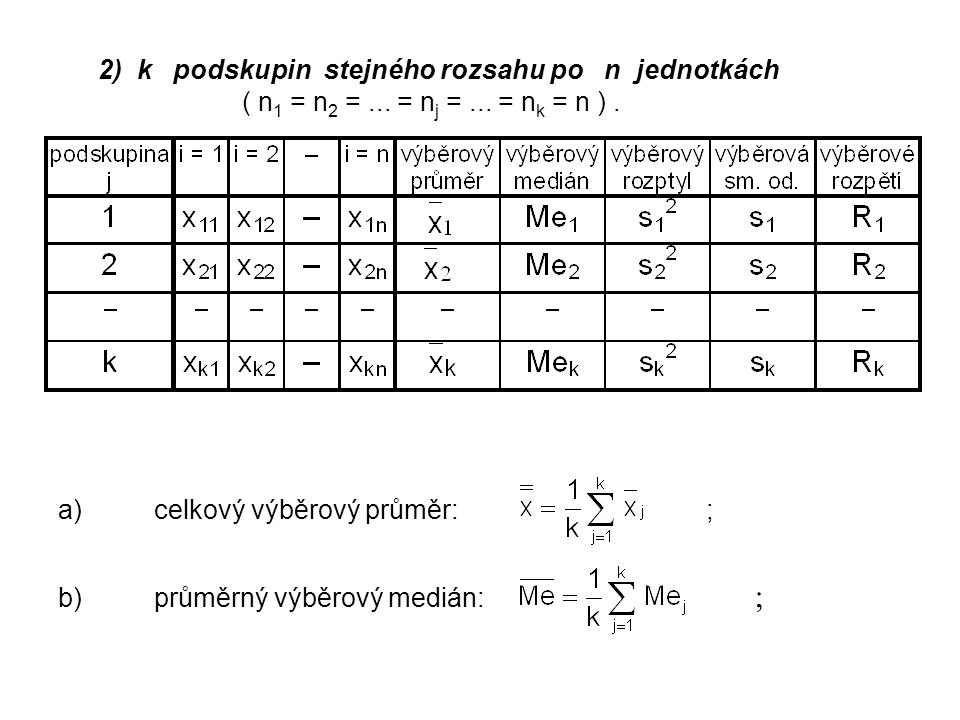 2) k podskupin stejného rozsahu po n jednotkách. ( n1 = n2 =. = nj =