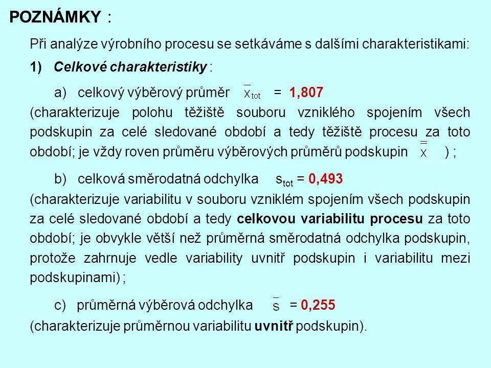 POZNÁMKY : Při analýze výrobního procesu se setkáváme s dalšími charakteristikami: 1) Celkové charakteristiky :