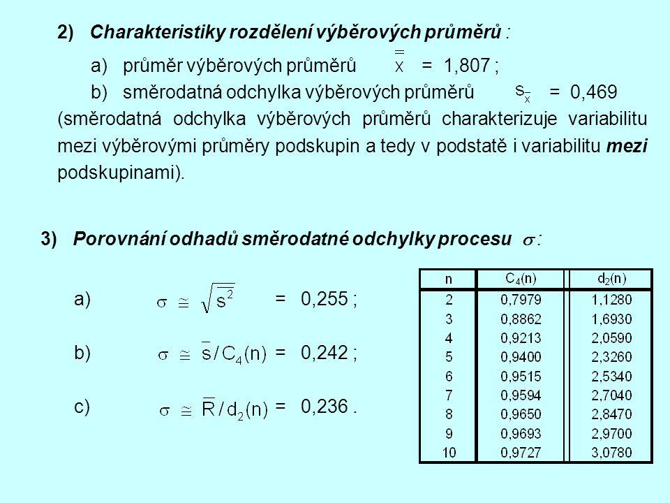 2) Charakteristiky rozdělení výběrových průměrů :