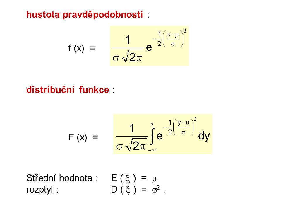 hustota pravděpodobnosti :