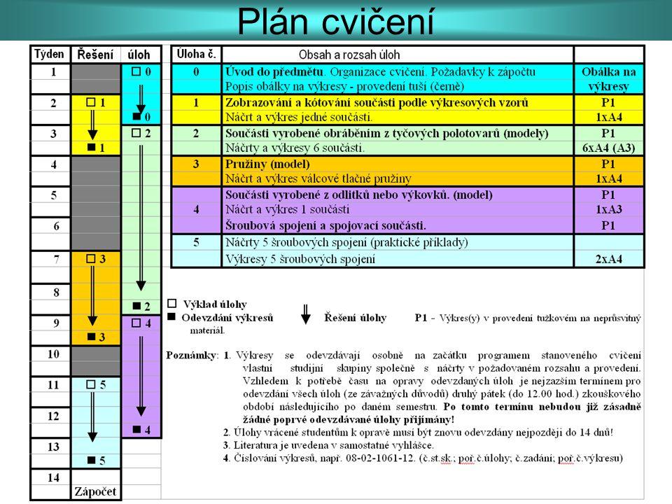Plán cvičení