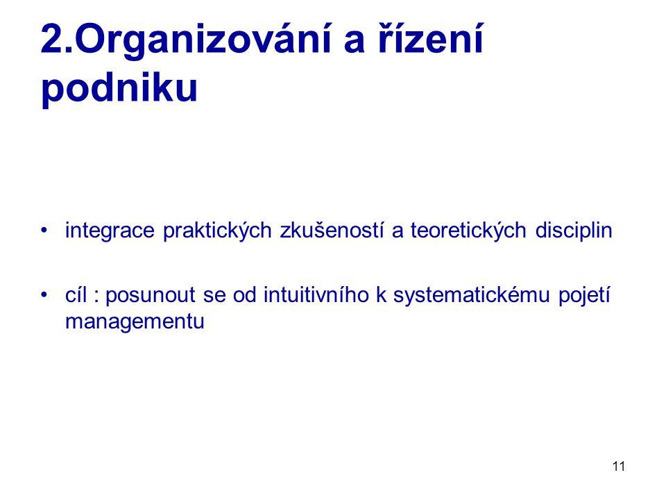 2.Organizování a řízení podniku