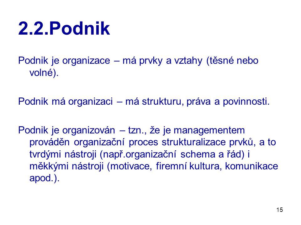2.2.Podnik Podnik je organizace – má prvky a vztahy (těsné nebo volné). Podnik má organizaci – má strukturu, práva a povinnosti.