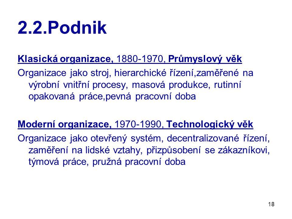 2.2.Podnik Klasická organizace, 1880-1970, Průmyslový věk