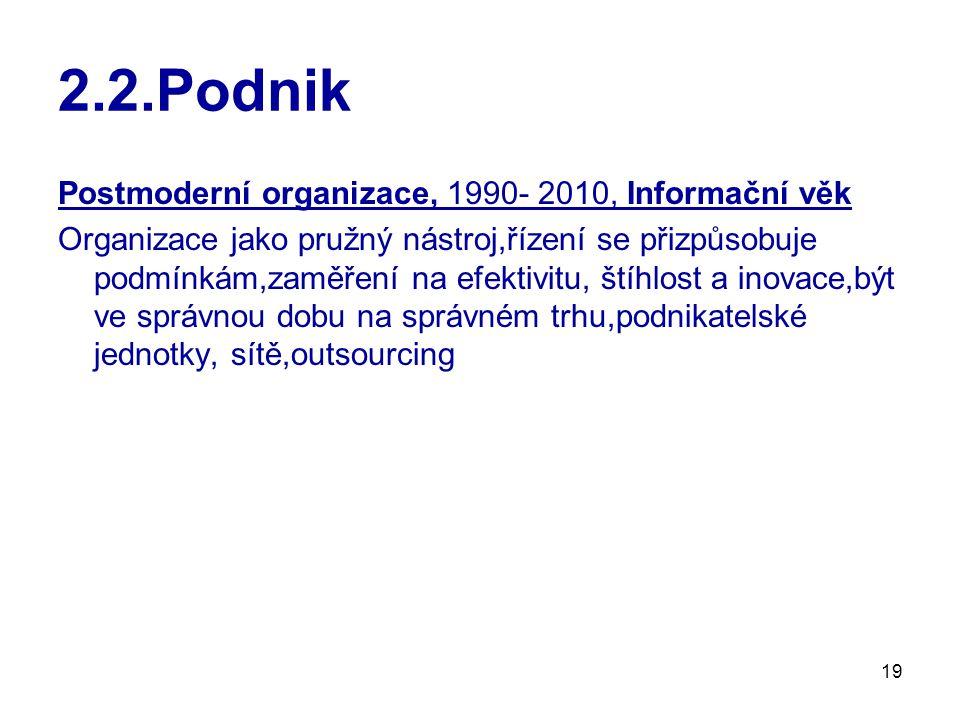 2.2.Podnik Postmoderní organizace, 1990- 2010, Informační věk